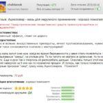 Отзыв о препарате Ацикловир