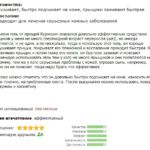 Отзыв с форума о Куриозин геле